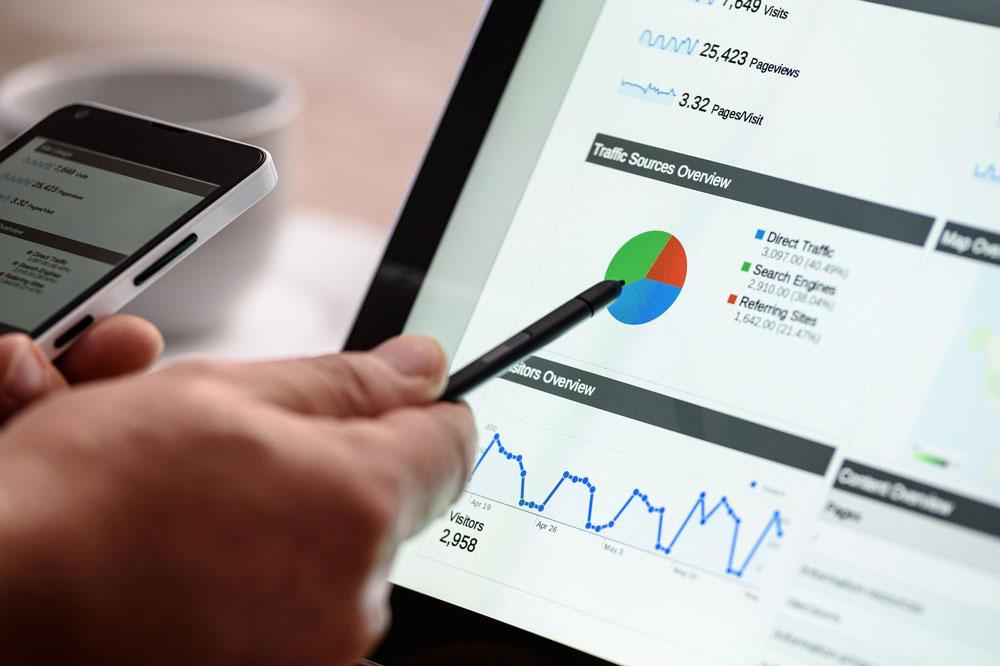 Marketing Analyse